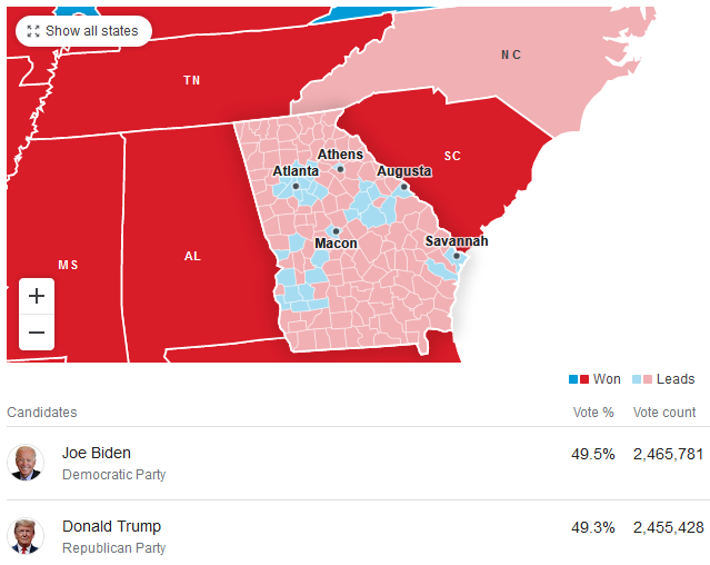 Georgia 2020 Election vote totals 11.9.2020